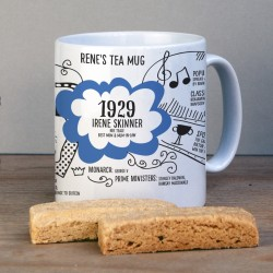 Personalised 90th Birthday 1929 Mug Gift
