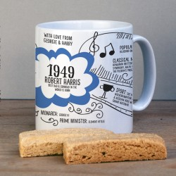 1947 Mug