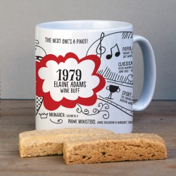 Personalised 40th Birthday 1979 Mug Gift