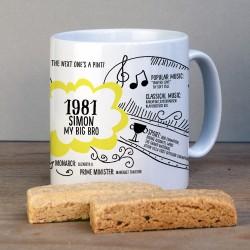 Personalised 40th Birthday 1981 Mug Gift