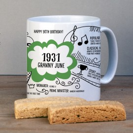 1931 Mug