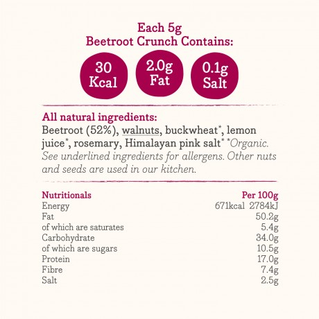 Beetroot Crunch Ingredients