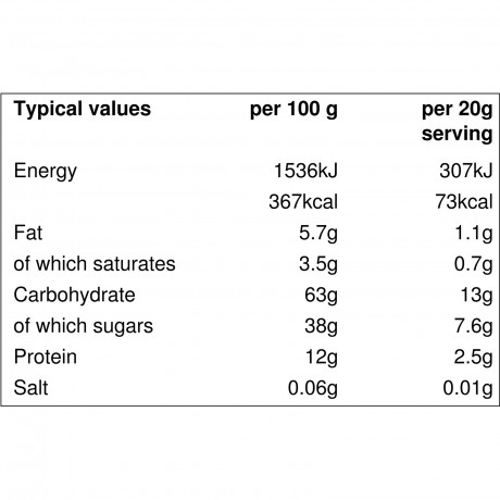 raw cacao hot chocolate original nutritional info