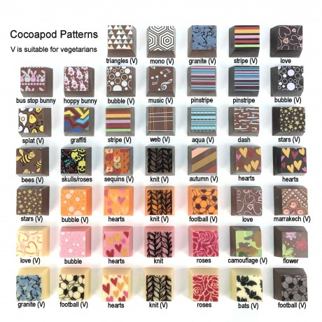 cocoapod pattern chocolates
