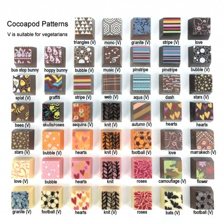 Cocoapod personalised childrens Birthday Chocolate gift