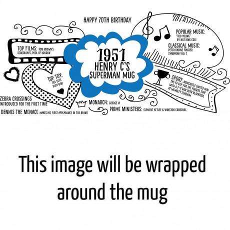 Personalised 70th Birthday mug