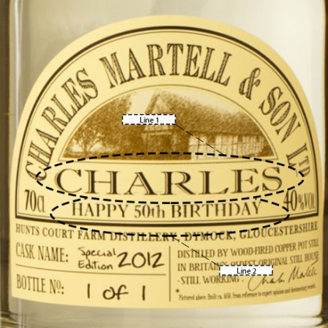 Personalised label